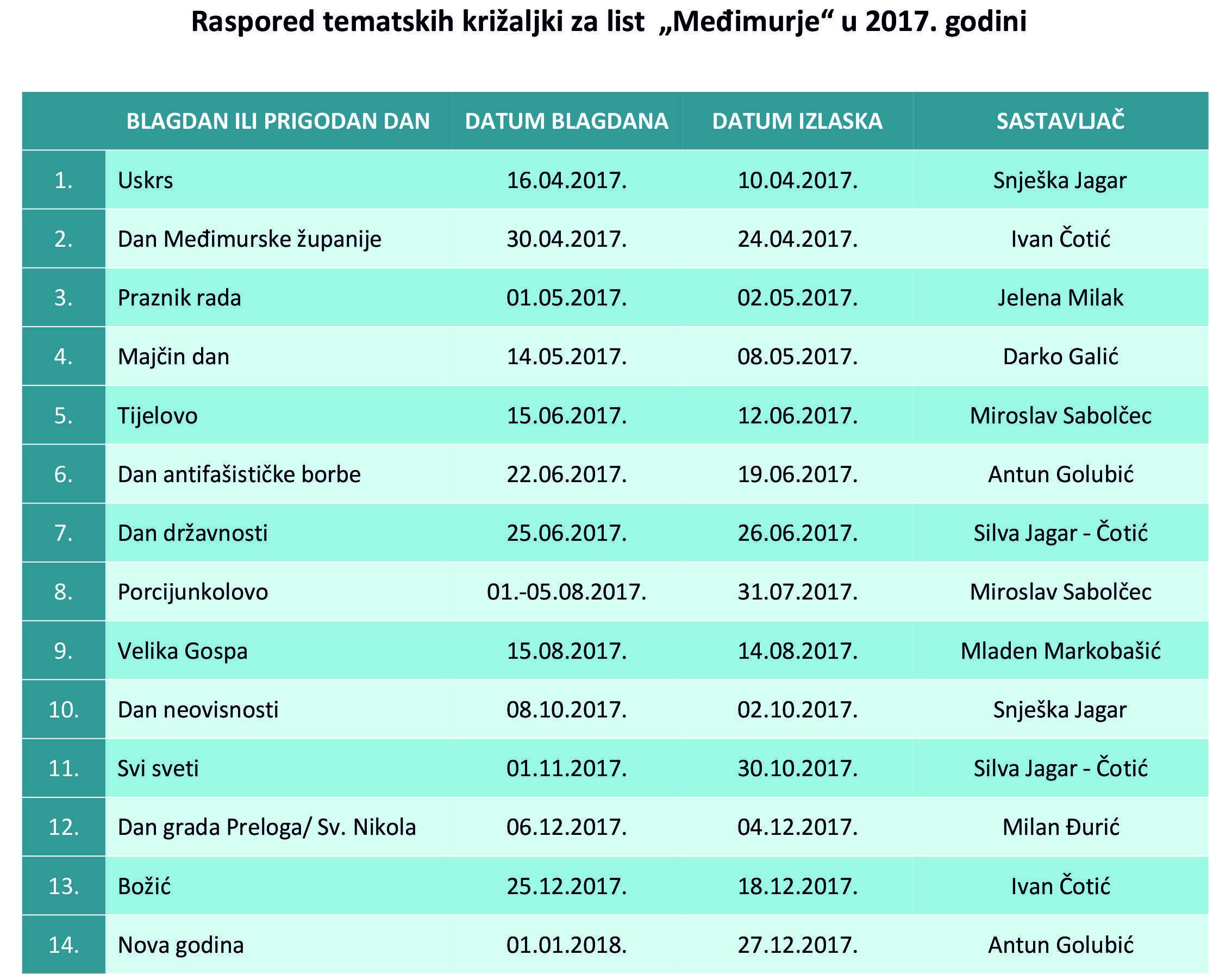 Raspored tematskih križaljki za list Međimurje 2017