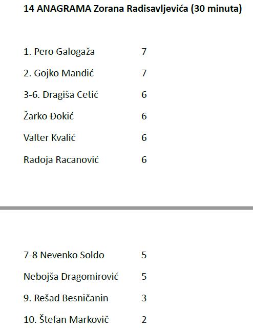 Rješavabnje_anagrama-Radisavljević