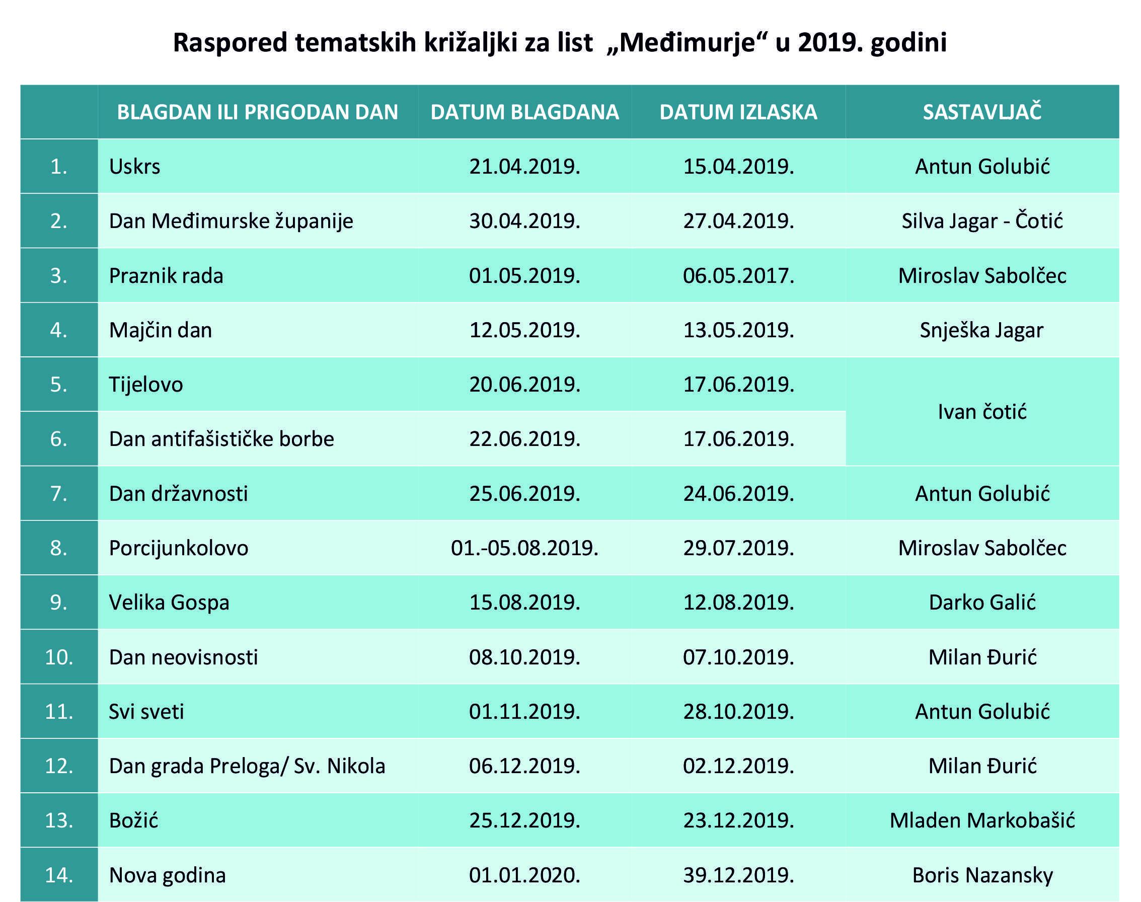 Raspored tematskih križaljki za list Međimurje 2019